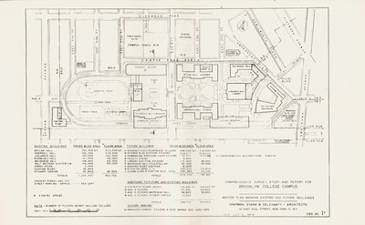 1964 Revised Brooklyn College Campus showing existing and Future Buildings