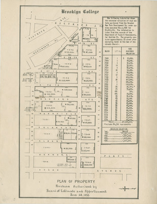 Plan of Property Purchase Authorized by Board of Estimate and Apportionment