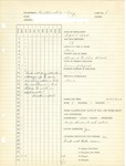 Student Records 1924-1925 by New York Trade School