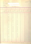 Record Book 1908-1909 by New York Trade School